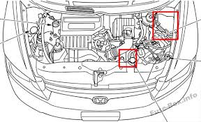honda civic hybrid 2006 2011 < fuse box diagram the location of the fuses in the engine compartment honda civic hybrid 2006