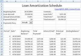 loan amortization spreadsheet template free loan amortization schedule throughout amortization schedule