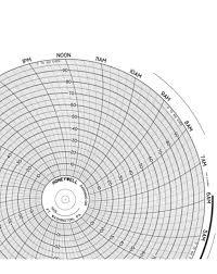 Honeywell Circular Chart Paper 24001660 001 Honeywell Circular Chart