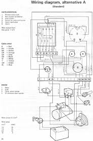 volvo penta instrument panel wiring diagram great installation of volvo penta 5 0 wiring diagram wiring diagram third level rh 14 16 20 jacobwinterstein com volvo penta marine wiring 1996 volvo penta starter wiring diagram