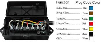 wiring diagram for a box trailer wiring image junction box wiring diagram for trailer lights junction auto on wiring diagram for a box trailer