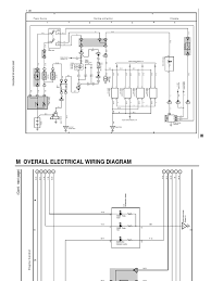 scion xb electrical diagram my wiring diagram scion xb 2005 overall wiring diagram vehicle technology vehicle scion xb electrical diagram