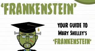 mary shelley s frankenstein character analysis of the creature mary shelley s frankenstein character analysis of the creature