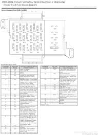 ford radio wiring diagram wirdig fuse box diagram additionally ford windstar radio wiring diagram