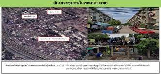 ศบค.ชี้คลองเตยส่อโควิดระบาดสูง ชุมชนแออัดทะลุ 304 ราย เสี่ยงสูงกว่าพัน  ระดมตรวจเชิงรุก
