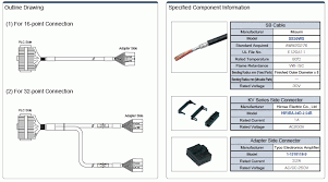 devicenet wiring solidfonts canopen devicenet cable angled wago content 1 pc s from conrad com