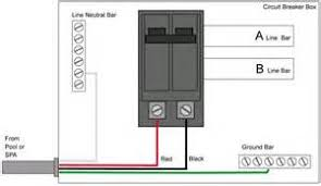similiar circuit breaker panel diagram keywords circuit breaker box wiring diagram on marine breaker panel wiring