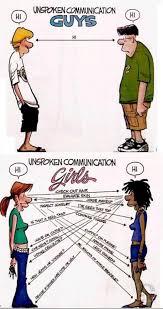 verbal communication essay non verbal communication essay