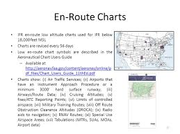 Cross Country Flight Planning Ppt Download