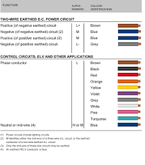 Electrical Panel Color Code Chart New Cable Colour Code For Electrical Installations