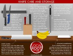Kitchen Knife Storage How To Tell When Your Chefs Knives Are Truly Sharp And Keep Them