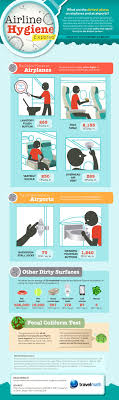 airline hygiene exposed ig jpg airline hygiene exposed infographic