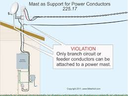 nec rules on outside branch circuits and feeders electrical Service Feeder Diagram With Electric Circuits support and attachment Electric Fence Schematic Circuit Diagram