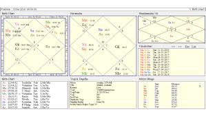 Horoscope Chart In Tamil With Predictions Court Case Analysed By Prashna And Birth Chart Using Tamil
