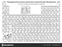 Periodic Table Elements Vector Chemistry Chart Stock