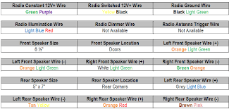 1998 ford taurus radio wiring diagram wiring diagram 1998 Ford Explorer Radio Wiring Diagram 1998 ford taurus wiring diagram for radio 1998 ford explorer sport radio wiring diagram