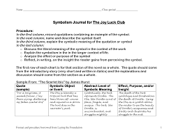 joy luck club essay prompt the joy luck club study guide gradesaver the joy luck club study guide gradesaver
