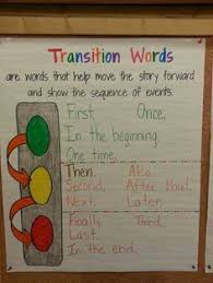 Image Result For Transition Word Anchor Chart Writing