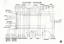 yerf dog go kart wiring diagram wiring diagrams simple wiring diagram vw dune buggy gy6 150cc buggy wiring diagram wiring diagram \\u2022 yerf dog 3203 parts diagram gy6 go