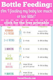 How Much Formula Should Baby Eat Chart Bottle Feeding Am I Feeding My Baby Too Much Or Too Little