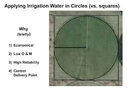 Center Pivot Design Center Pivot Irrigation System Design