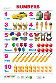 Spectrum Laminated Pre School Kids Learning Number 1 10 Wall