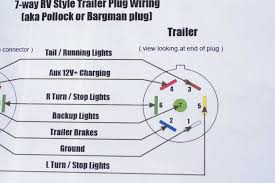 wiring diagram for a 7 pin flat trailer plug save 7 wire trailer 7 wiring diagram for 4 pin round trailer plug valid 4 pin wiring 7 pin connector