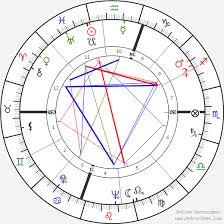 Gloria Vanderbilt Birth Chart Horoscope Date Of Birth Astro
