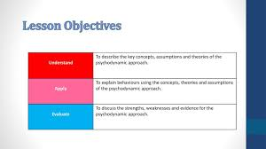 Psychodynamic Approach Psychodynamic Approach Ppt Download