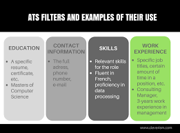 Ats Applicant Tracking System Job Application Guide Things To Consider When Sending Your
