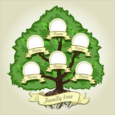 Sample Of Family Tree Chart Free 56 Family Tree Templates In Word Apple Pages Excel
