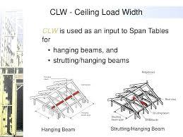 Roof Beam Sizing Chart Glulam Beam Span Table Waleoyerinde Info