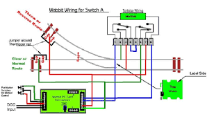 lionel train track wiring plan lionel automotive wiring diagrams description wabbit rev 3 lionel train track wiring plan