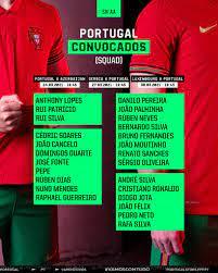 رونالدو وجواو فيلكس على رأس قائمة البرتغال بتصفيات كأس العالم 2022 - اليوم  السابع