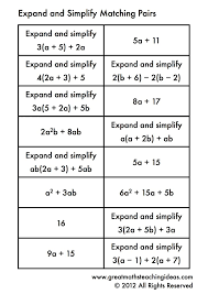 simplifying expressions matching for algebra