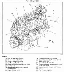 i have a 2003 montecarlo ss a 3 8 series 2 motor have graphic