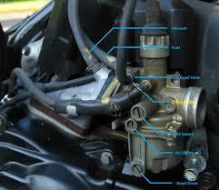 honda elite 50 engine diagram honda wiring diagrams