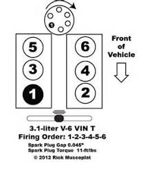 similiar chevy bu v firing order keywords gm 4 3 v6 engine electrical diagram gm engine image for user