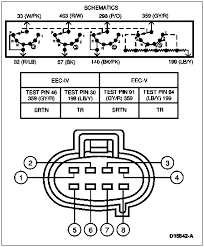 e4od wiring   Ford Truck Enthusiasts Forums further E40d Transmission Wiring Diagram Colored   Wiring Diagram • besides  moreover  moreover Faulty Neutral Safety Switch    Ford Truck Enthusiasts Forums further  additionally 50 Best Photos E4od Transmission Diagram   Diagram Inspiration moreover 93 f150 MLP Sensor wiring diagram   Ford Truck Enthusiasts Forums further Ford E4OD 4R100 New MLPS Range Sensor Neutral Safety Switch 1997 On additionally  moreover 94 transmission issues   Ford F150 Forum    munity of Ford Truck. on f mlp sensor wiring diagram ford truck enthusiasts forums 94 f150