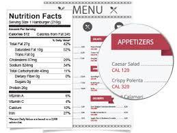 nutritional value calculator menusano