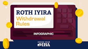 2019 Roth Ira Withdrawal Rules Infographic Inside Your Ira