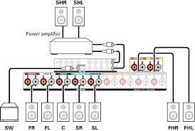 yamaha surround sound wiring diagram yamaha database wiring surround sound wiring diagram john deere 240 wiring diagram