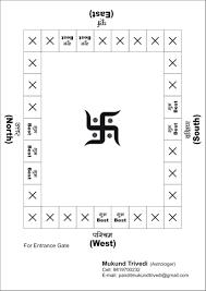 Direction Of Bathroom According To Vastu - Home Design