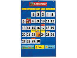 Calendar And Weather Pocket Chart Pacon Calendar Weather Pocket Chart Newegg Com