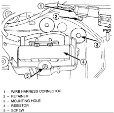 2000 dodge durango the blower motor resistor location disengage the rear blower motor resistor wire harness connector retainer from the mounting hole in the right rear corner of the rear overhead a c unit upper