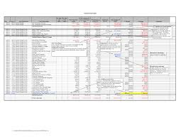 9 Best Images Of Sample Annual Operating Budget - Annual Operating ...