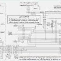 snow plow lights wiring diagram wiring diagram and schematics wiring diagram for plow lights tangerinepanic com rh tangerinepanic com diamond plow wiring diagram fisher plow