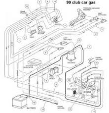clubcar 48 volt battery wiring diagram images gas club car wiring diagrams buggies gone wild