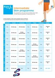5km Running Programme Health Information Bupa Uk