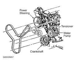 l200 engine diagram l200 diy wiring diagrams 2001 saturn l200 engine diagram 2001 diy wiring diagrams
